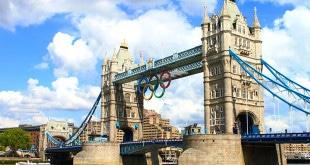Mapa dos 10 principais pontos turísticos de Londres