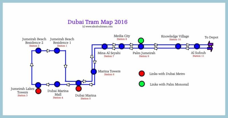 Tram em Dubai