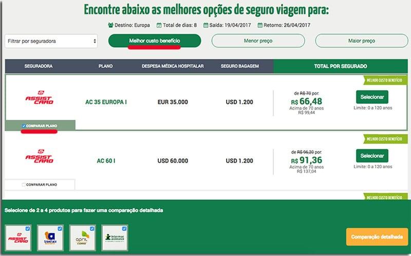Preço do seguro viagem para Europa
