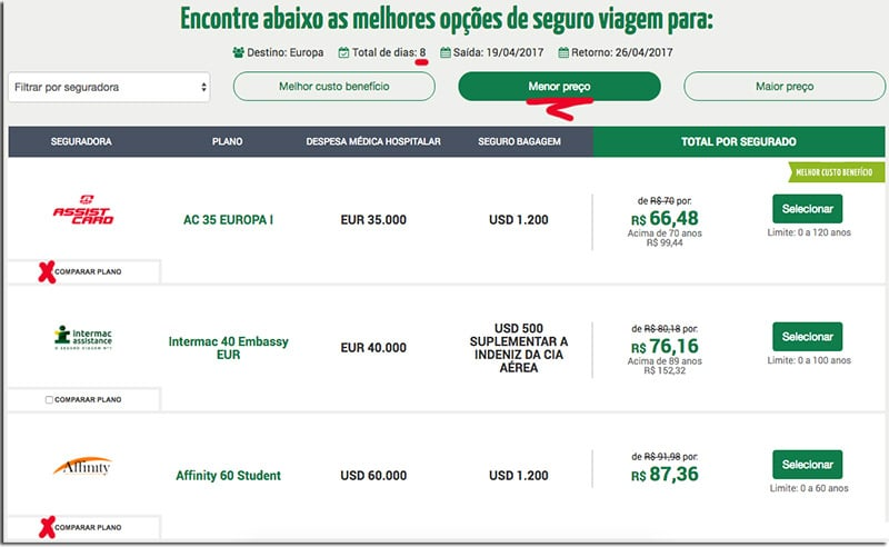 Custo do seguro viagem Europa