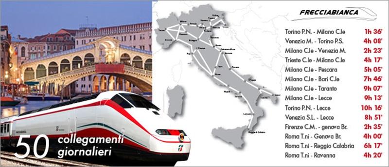 Dicas para comprar passagem de trem na Itália