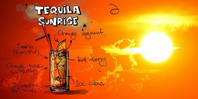 Regiões produtoras de tequila no México