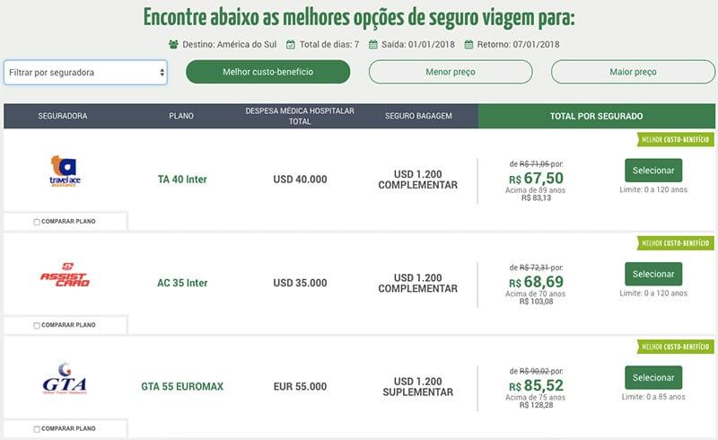 Quanto custo o seguro viagem para América do Sul