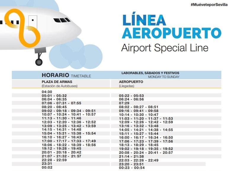 Como ir aeroporto de Sevilha para o centro