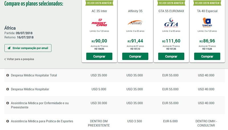 Quanto custa o seguro viagem para a África