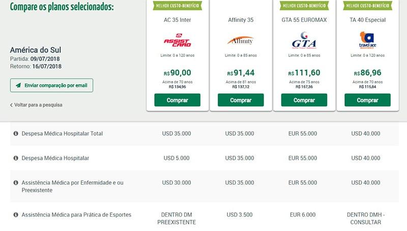 Quando custa o seguro viagem para América do Sul