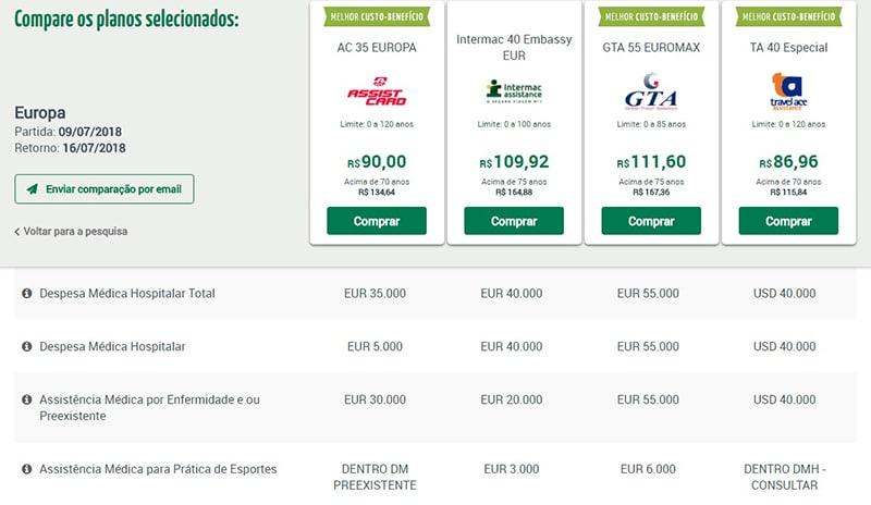 Preço de seguro viagem para Europa