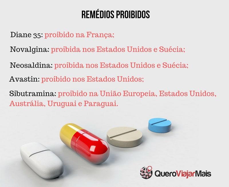 Remédios proibidos em outros países