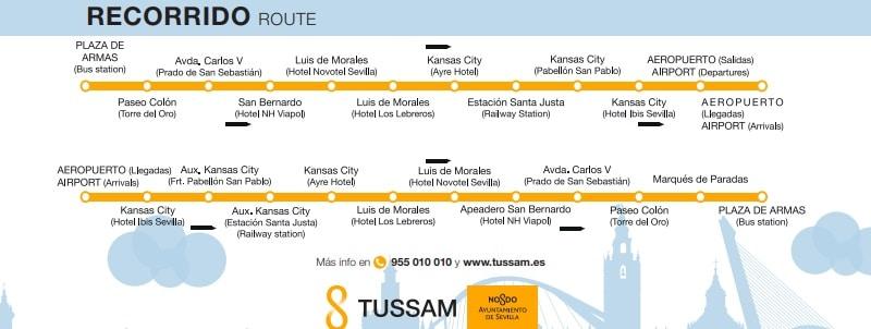 Melhor forma de chegar no centro de Sevilha