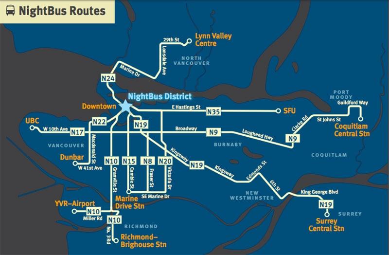 Andar de ônibus em Vancouver
