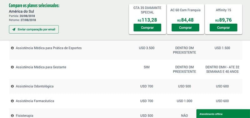 Dicas de seguro para Ushuaia