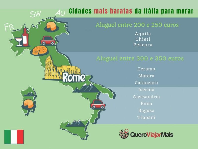 Cidades para morar na Itália
