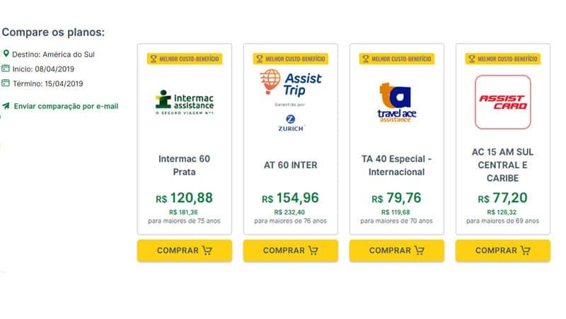 Tudo sobre seguro viagem para América do Sul