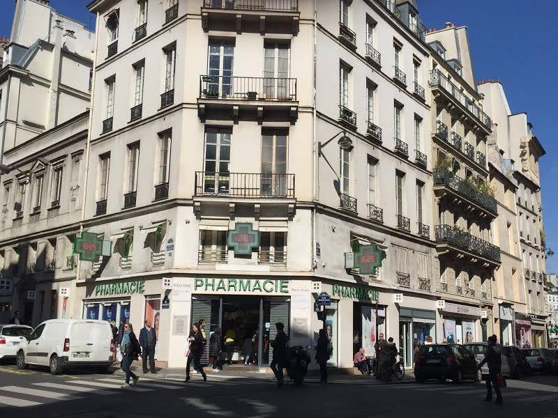 Lugares para conhecer o Paris