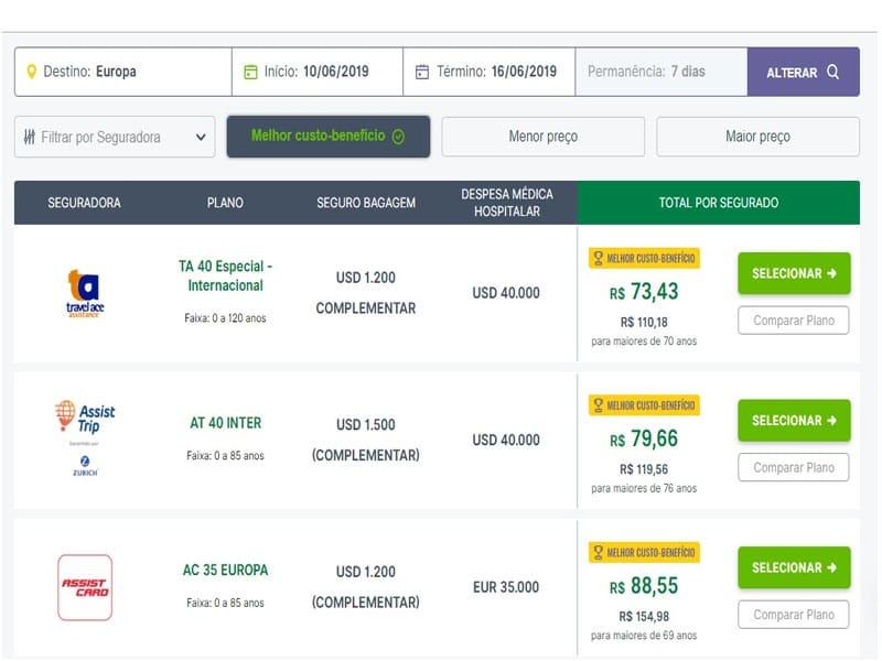 Preço do seguro viagem para romenia
