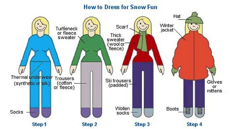 Itens essenciais para Quebec City no inverno