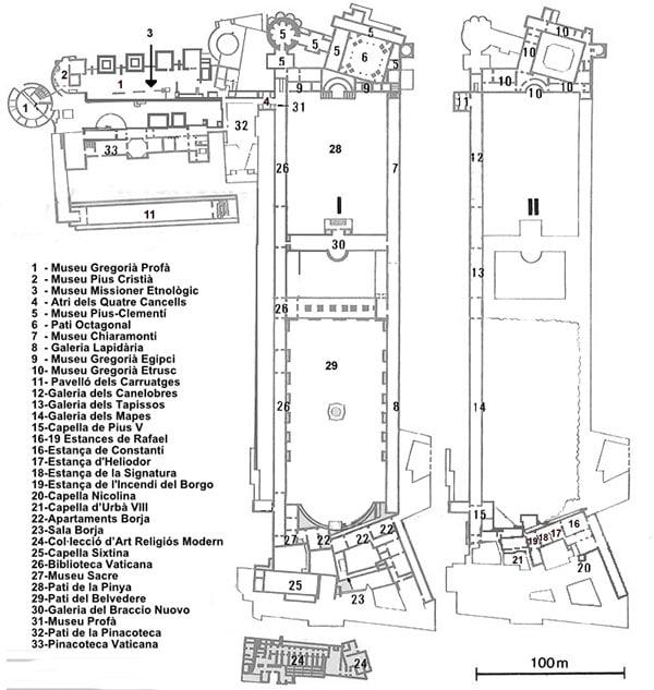Mapa dos museus do Vaticano