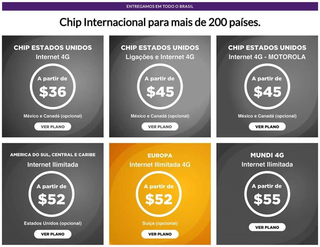 Chip Europa