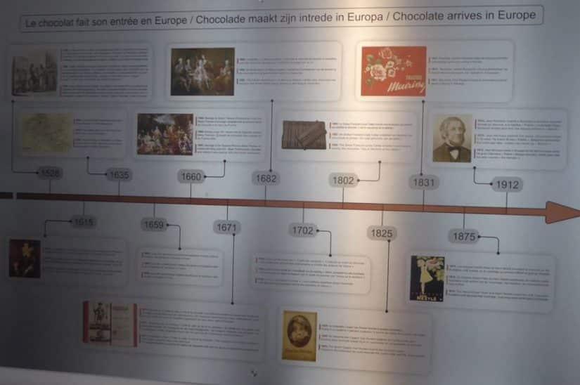 museu do chocolate belgica