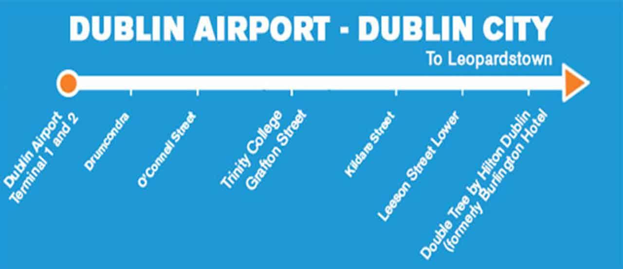 Rota de ônibus do aeroporto de Dublin