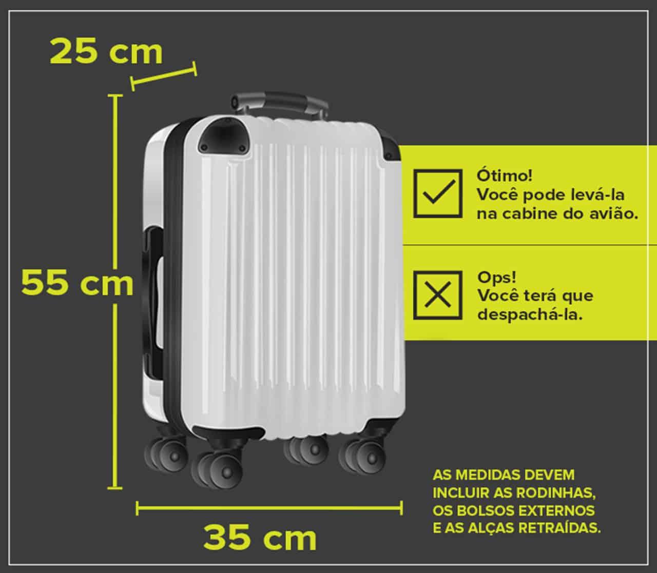 bagagem de mão 10kg