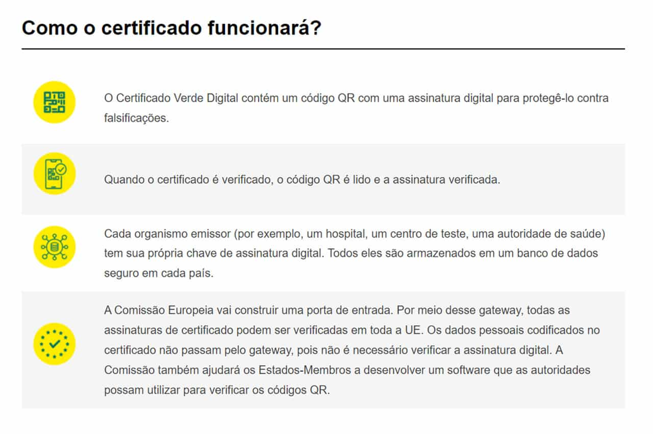 Digital Green Certificate como funciona